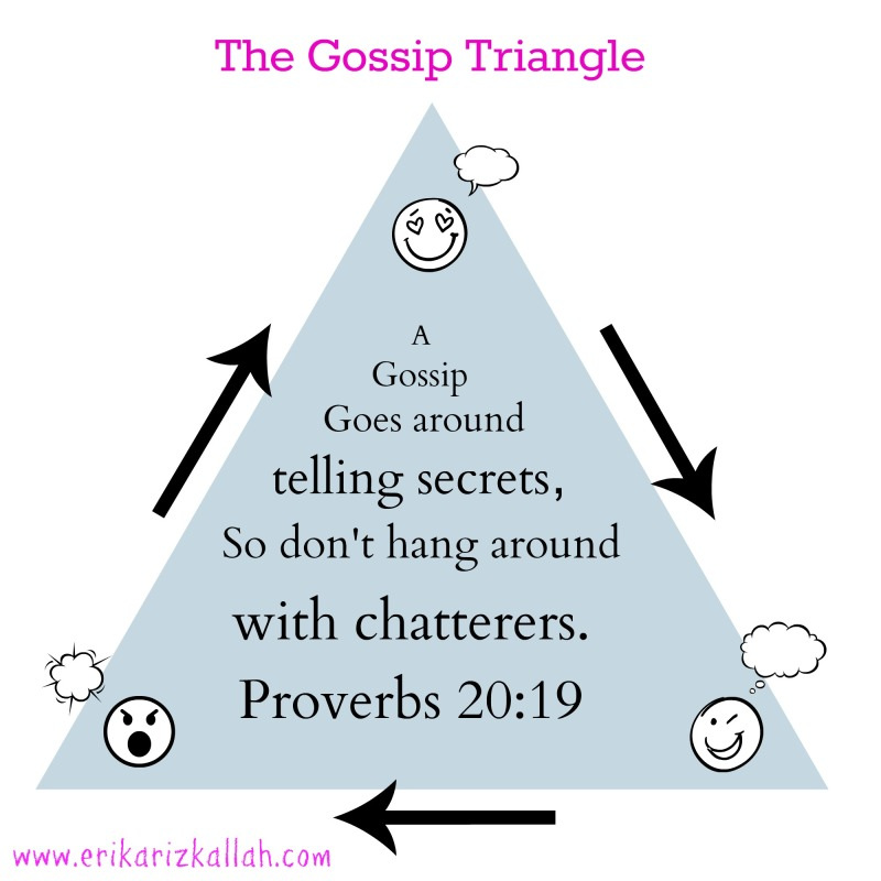 The Gossip Triangle