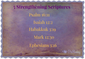 Strengthening Scriptures